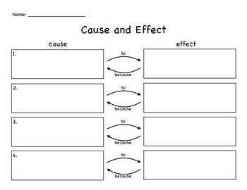 Cause and Effect Fill in Worksheet
