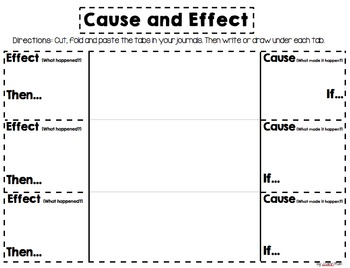 Cause and Effect Foldable