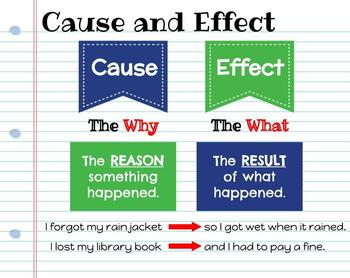 Cause and Effect- Google Classroom Resource
