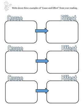 photo regarding Cause and Effect Graphic Organizer Printable titled Trigger And Influence Impression Organizer Worksheets TpT