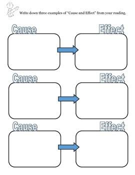 ear diagram microsoft clip organizer