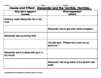 graphic regarding Cause and Effect Graphic Organizer Printable named Result in And Affect Picture Organizer Worksheets TpT