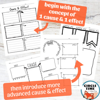 Cause and Effect Graphic Organizers, ELA Doodle Notes Language Arts