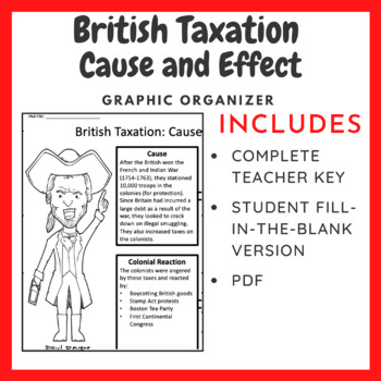 Cause and Effect Graphic Organizer: British Taxation on the Colonies