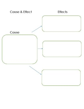 Cause and Effect Graphic Organizer Bundle (3)