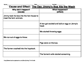 Cause and Effect Graphic Organizer: The Day Jimmy's Boa Ate the Wash