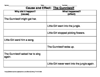 Cause and Effect Graphic Organizer: The Gunniwolf