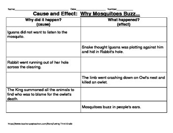 Cause and Effect Graphic Organizer: Why Mosquitoes Buzz