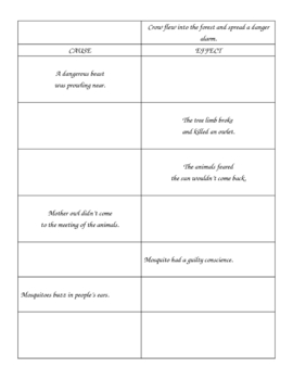 Cause and Effect Graphic Organizer for
