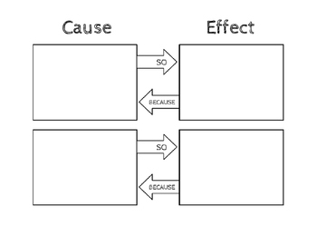 Cause and Effect Graphic Organizer with Signal Words