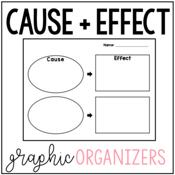 photograph regarding Cause and Effect Graphic Organizer Printable named Lead to And Impression Picture Organizer Worksheets TpT