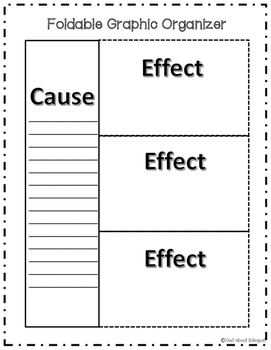 Cause and Effect Graphic Organizers English and Spanish