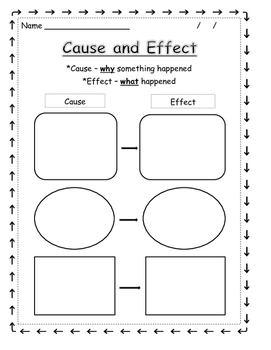 Cause and Effect Graphic Organizers - How Santa Got His Job