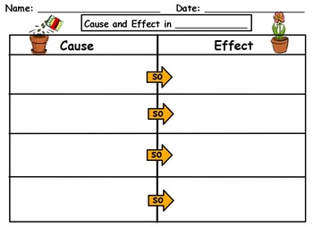 Cause and Effect Graphic Organizers and Poster