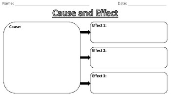 Cause and Effect Graphic Organizers for Reading Comprehension