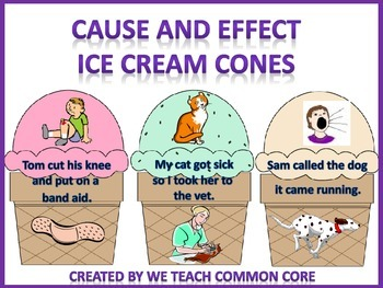 Cause and Effect Ice Cream Cone Matching Literacy Station Daily 5 Fun