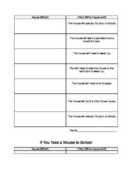 Cause and Effect- If you take a Mouse to School