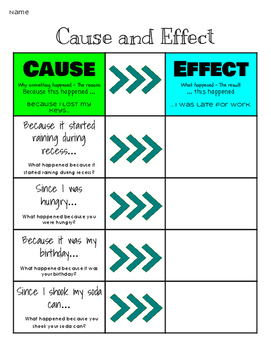 Cause and Effect Introduction Activity