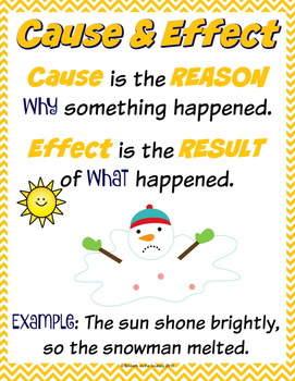 Cause and Effect Learning Pack