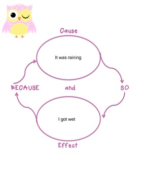 Cause and Effect Made Easy