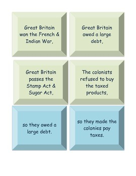 Cause and Effect Matching Cards for the American Revolution