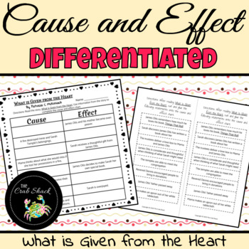 Cause and Effect Matching *Differentiated* What is Given from the Heart
