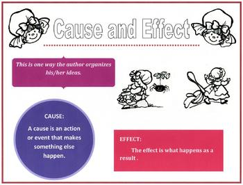 Cause and Effect Mini-lesson