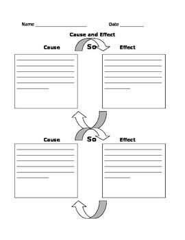 Cause and Effect Organizer