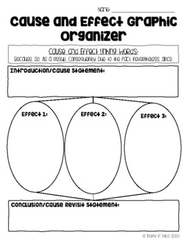 Cause and Effect Paragraph Graphic Organizer
