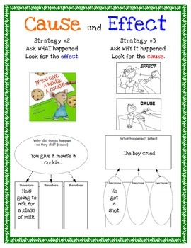 Cause and Effect Poster / Anchor Chart