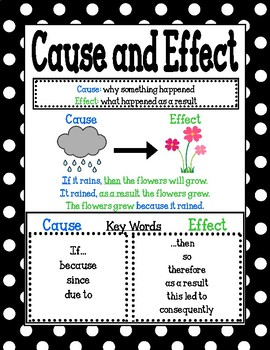 Cause and Effect Poster/Mini-Anchor Chart