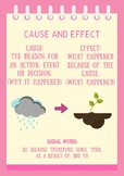 Cause and Effect Reading Strategy Poster