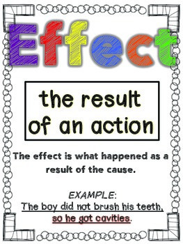Cause and Effect Posters, Activities( with I Have Who Has), Graphic Organizers