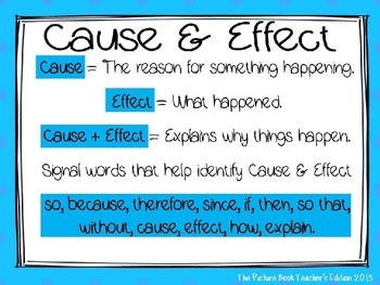 Cause and Effect Powerpoint and Notes