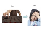 Cause and Effect Powerpoint for Visual Learners