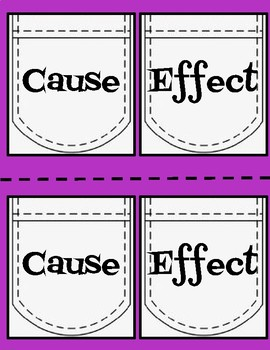 Cause and Effect Practice
