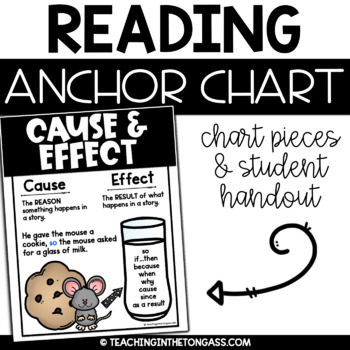 Cause and Effect Reading Anchor Chart