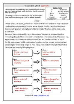 Cause and Effect Reading Strategy Text Worksheet
