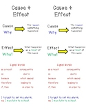 Cause and Effect Reference Bookmark