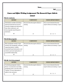 Cause and Effect Research Paper Rubric