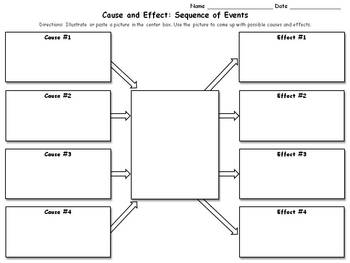 Cause and Effect - Sequence of Events Scenarios and Graphic Organizer