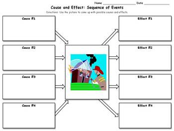 Cause and Effect - Sequence of Events Scenarios and Graphi