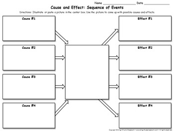 Cause and Effect - Sequence of Events - Graphic Organizer - King Virtue