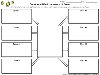 Cause and Effect - Sequence of Events - Graphic Organizer