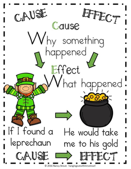 Cause and Effect: St. Patrick's Day Anchor Chart & Printable