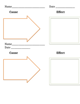 Cause and Effect  Student Exit Slip Graphic Organizer Literacy Science Response