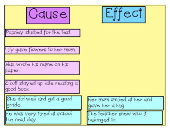 Cause and Effect Team Board Lesson and Activity