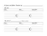 Cause and Effect Timeline Worksheet