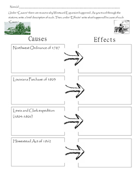 Cause and Effect Westward Expansion