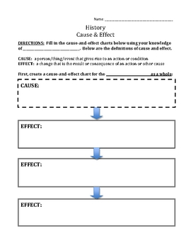 Cause and Effect - Worksheet for Historical Events